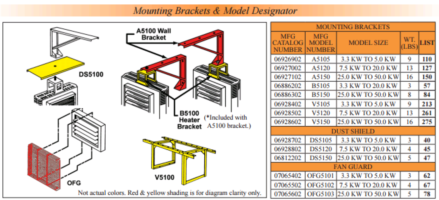 Tpi Baseboard Heater Wiring Diagram from www.ameritempgroup.com